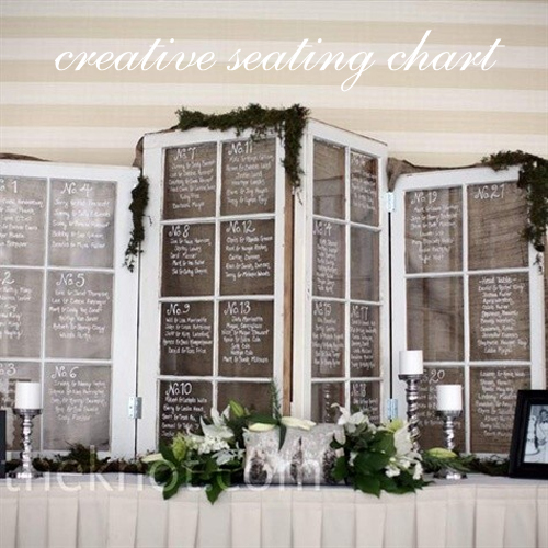 Wedding Escort Board Ideas : Wedding talk escort cards vs seating charts