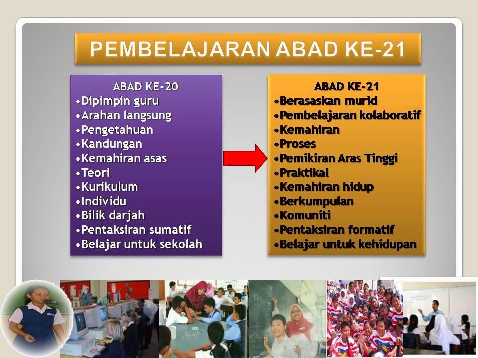PEMBELAJARAN ABAD-21