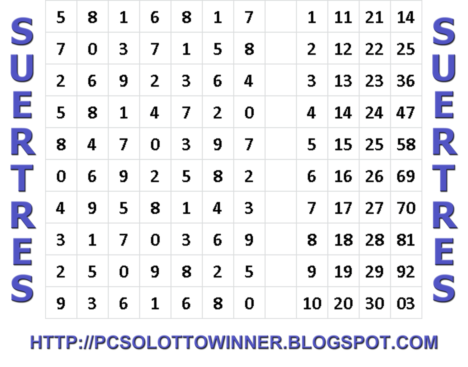 tabular magic table pcso lotto results tabular magic table