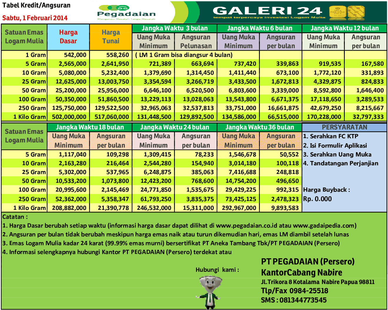Seputar Pegadaian Harga Emas Dan Tabel Kredit Emas 1 2 Februari 2014