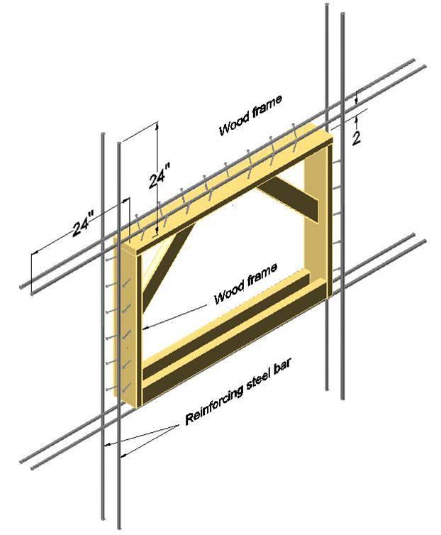 Traditional wood window buck  sc 1 st  PolycreteUSA & PolycreteUSA - Building Smart: Stala system cuts time and labor on ...