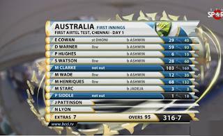 Australia-Batting-IND-vs-AUS-1st-Test