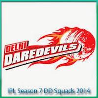 IPL Season 7 Delhi Daredevils Squads Profile and Squads Logo Delhi Daredevils IPL 7 Scorecards