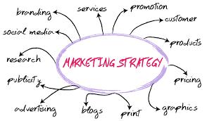 Strategi Cerdik Memasarkan Produk di Internet