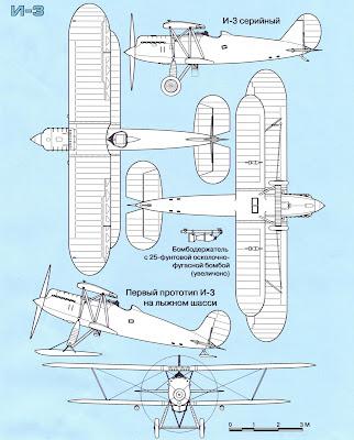 характеристики истребителей семейства И-3