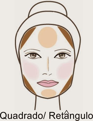 rosto quadrado ou retangular, bronzer, como aplicar bronzer , super presumida