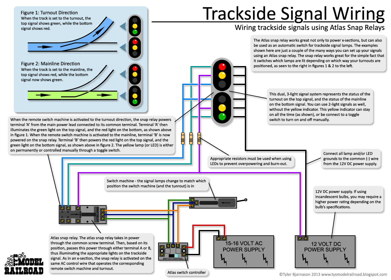 Tys model railroad wiring diagrams how to wire trackside signals using an atlas snap relay and led lamps to show turnout asfbconference2016 Choice Image