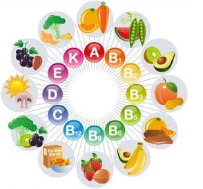 vitamine test