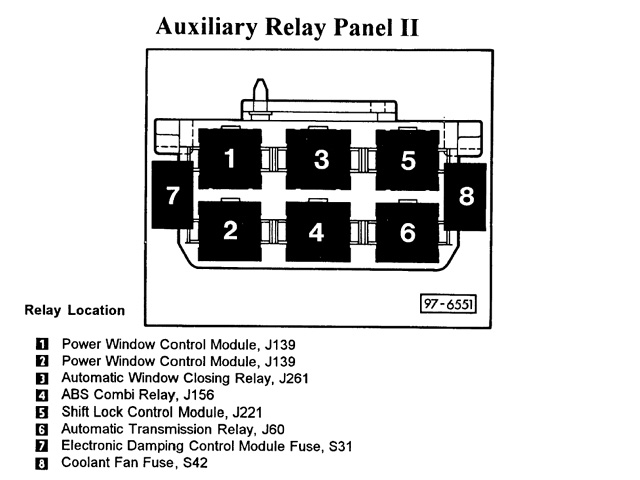 Auxiliary+Relay+Panel+2 fuse box 97 audi a6 fuse wiring diagrams collection  at crackthecode.co