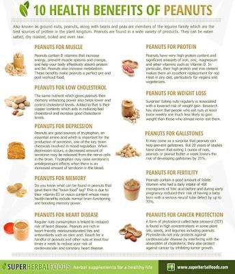 Kacang Tanah Bagus Untuk Wanita Yang Diet???