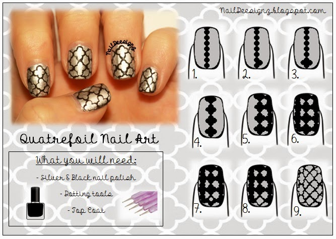 http://naildeesignz.blogspot.co.uk/2014/05/quatrefoil-nail-art.html