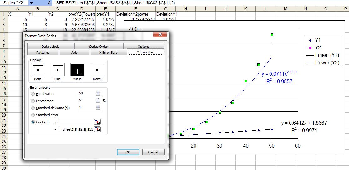 how to create standard curve with log 0