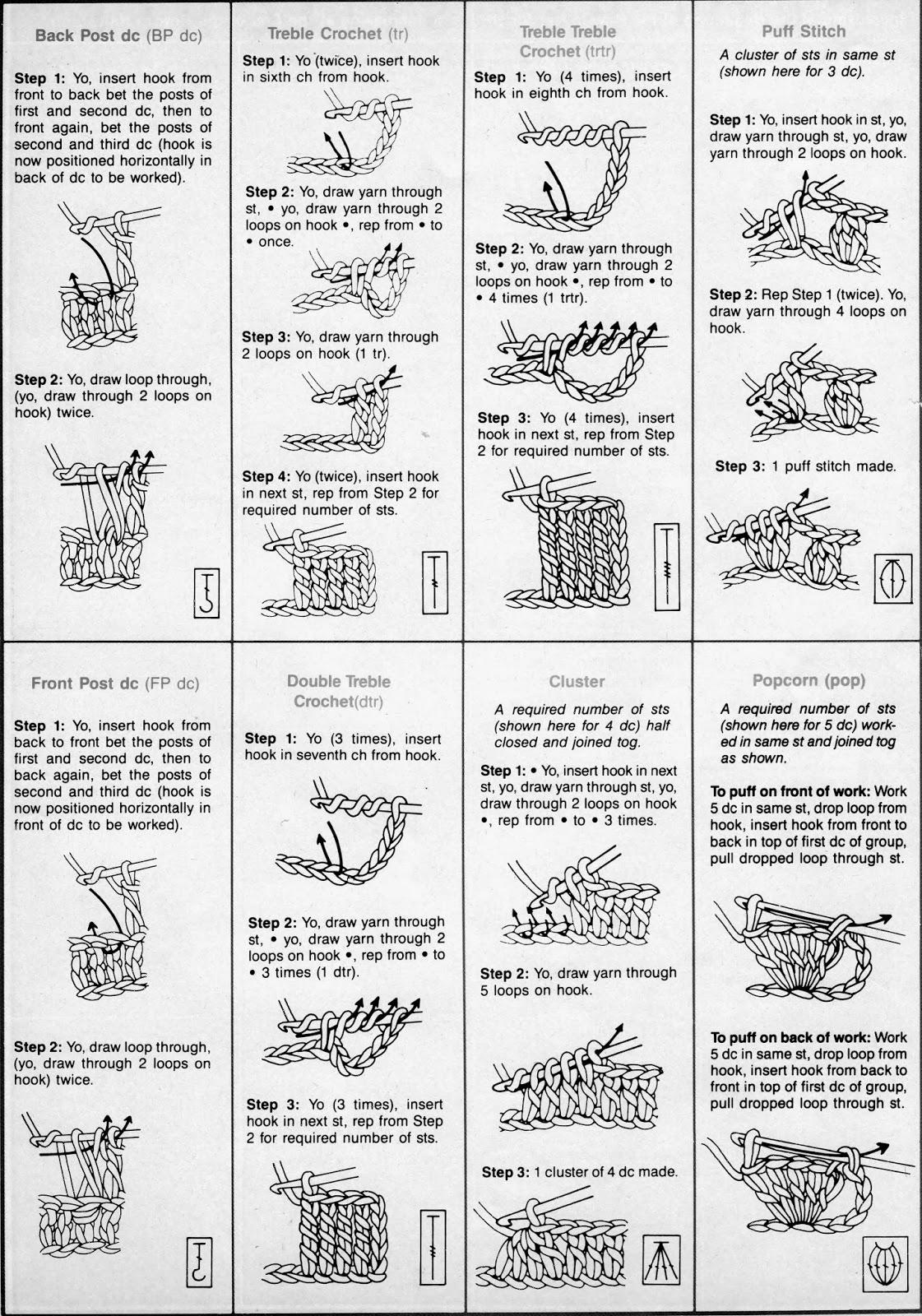 Its My Choice Reading Crochet Patterns