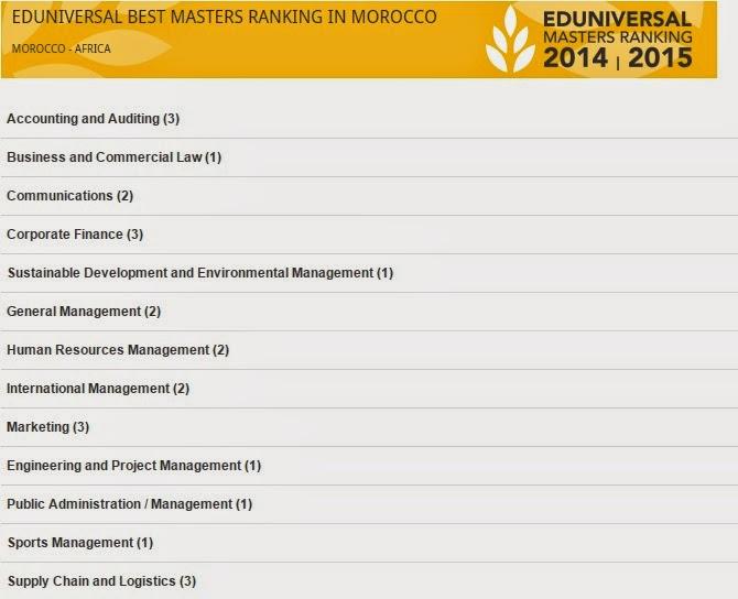 Les meilleurs Masters Marocains de l'année 2015