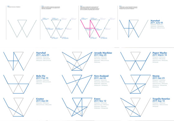 Diseño de logotipos e imágenes de marca