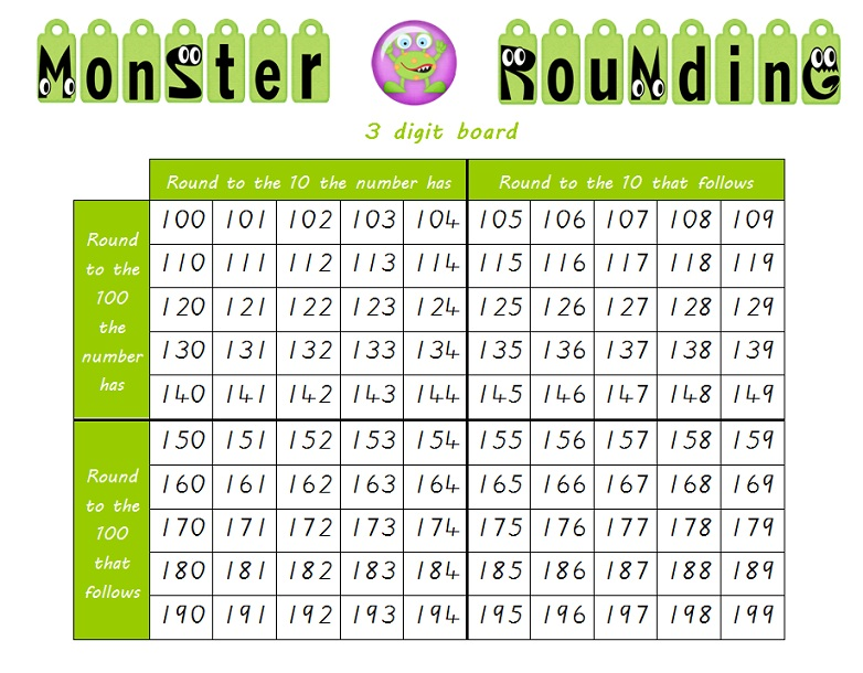 Impeccable image throughout rounding games printable
