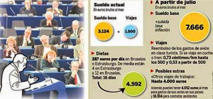http://www.lne.es/espana/2014/05/16/cobra-eurodiputado-trabaja/1586009.html