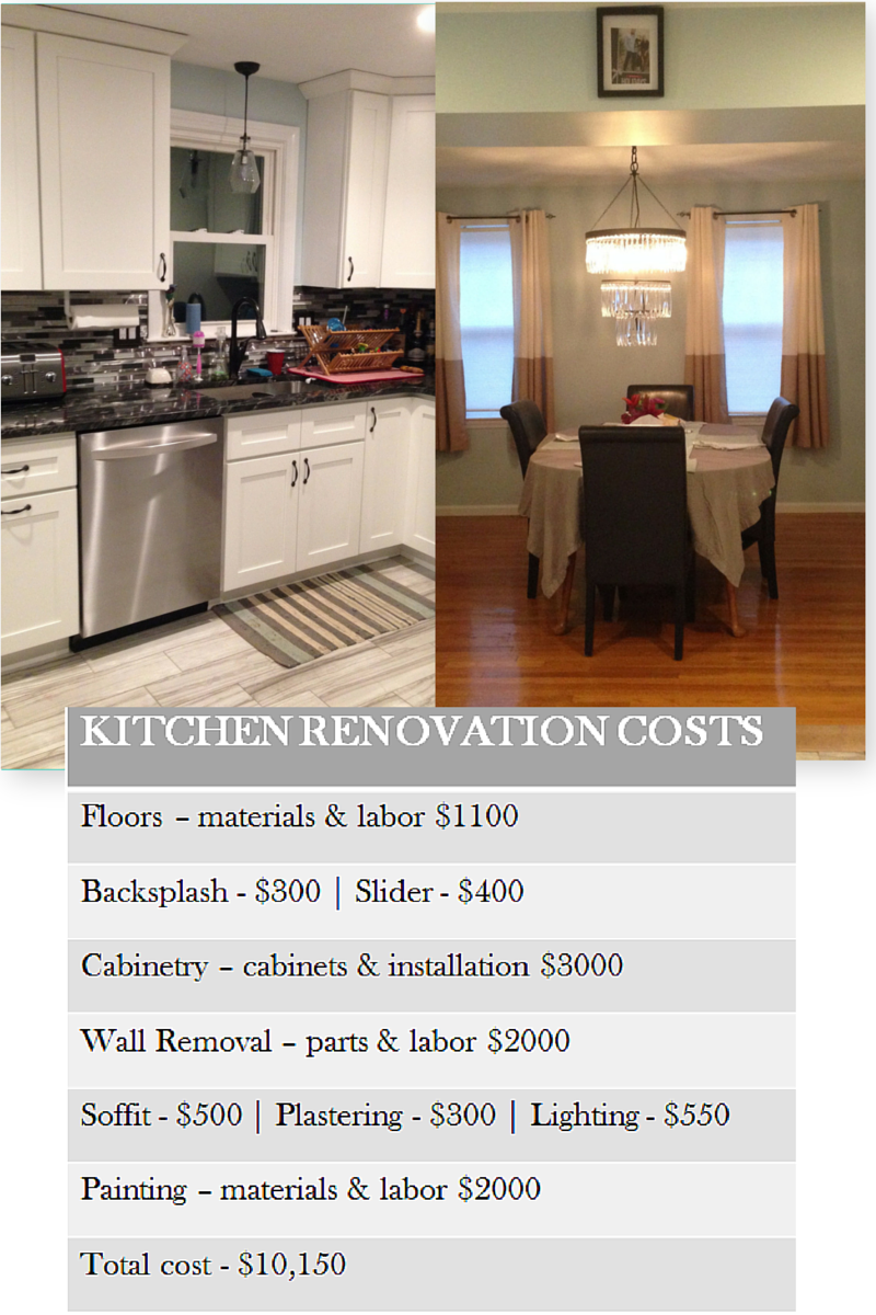Musings by Candace Jean: How We Renovated Our Kitchen With $10,000 ...