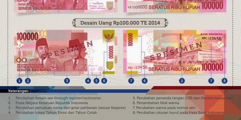 Inikah Wujud Desain Uang NKRI