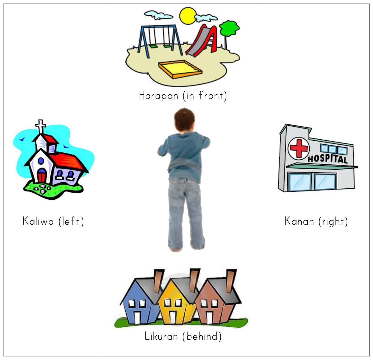 Free Worksheets compass worksheet : Araling Panlipinan - Pagtukoy ng Direksiyon