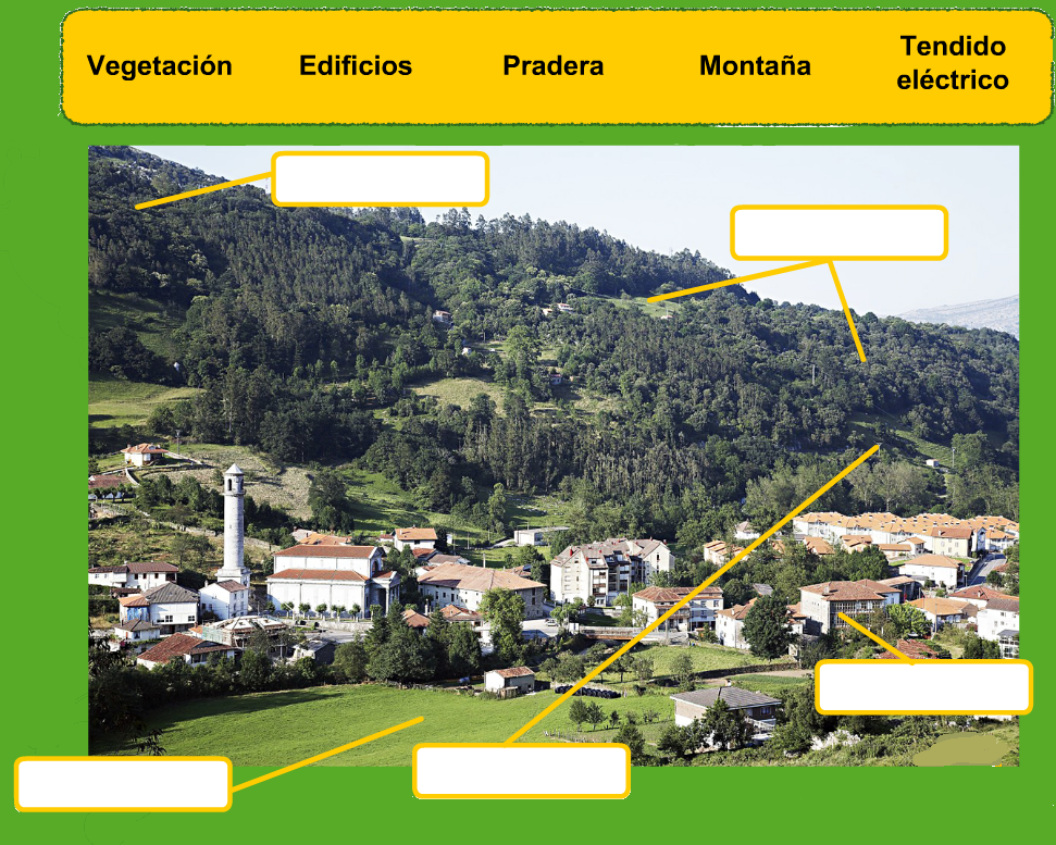 http://www.primerodecarlos.com/TERCERO_PRIMARIA/enero/Unidad_7/cono/actividades/elemntos_paisaje.swf