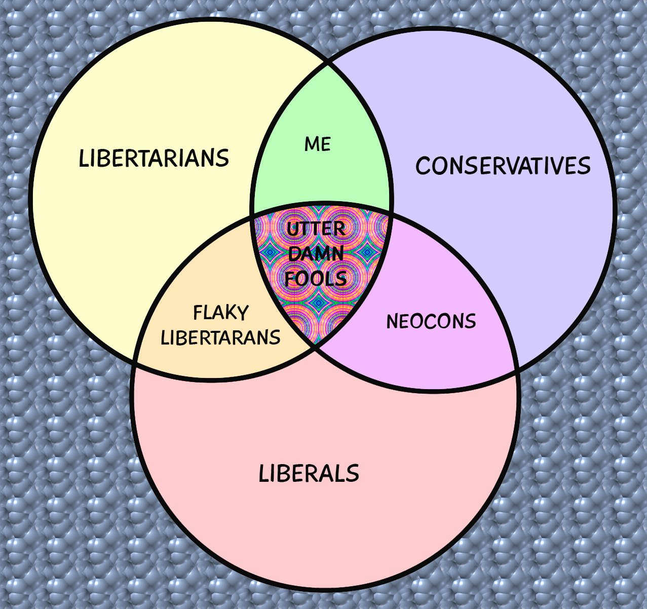 100 free venn diagram of capitalism and commun marxism vs capitalism vs communism venn diagram pooptronica