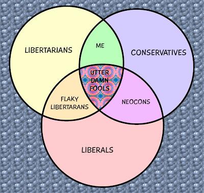 Capitalism Vs Socialism Venn Diagram