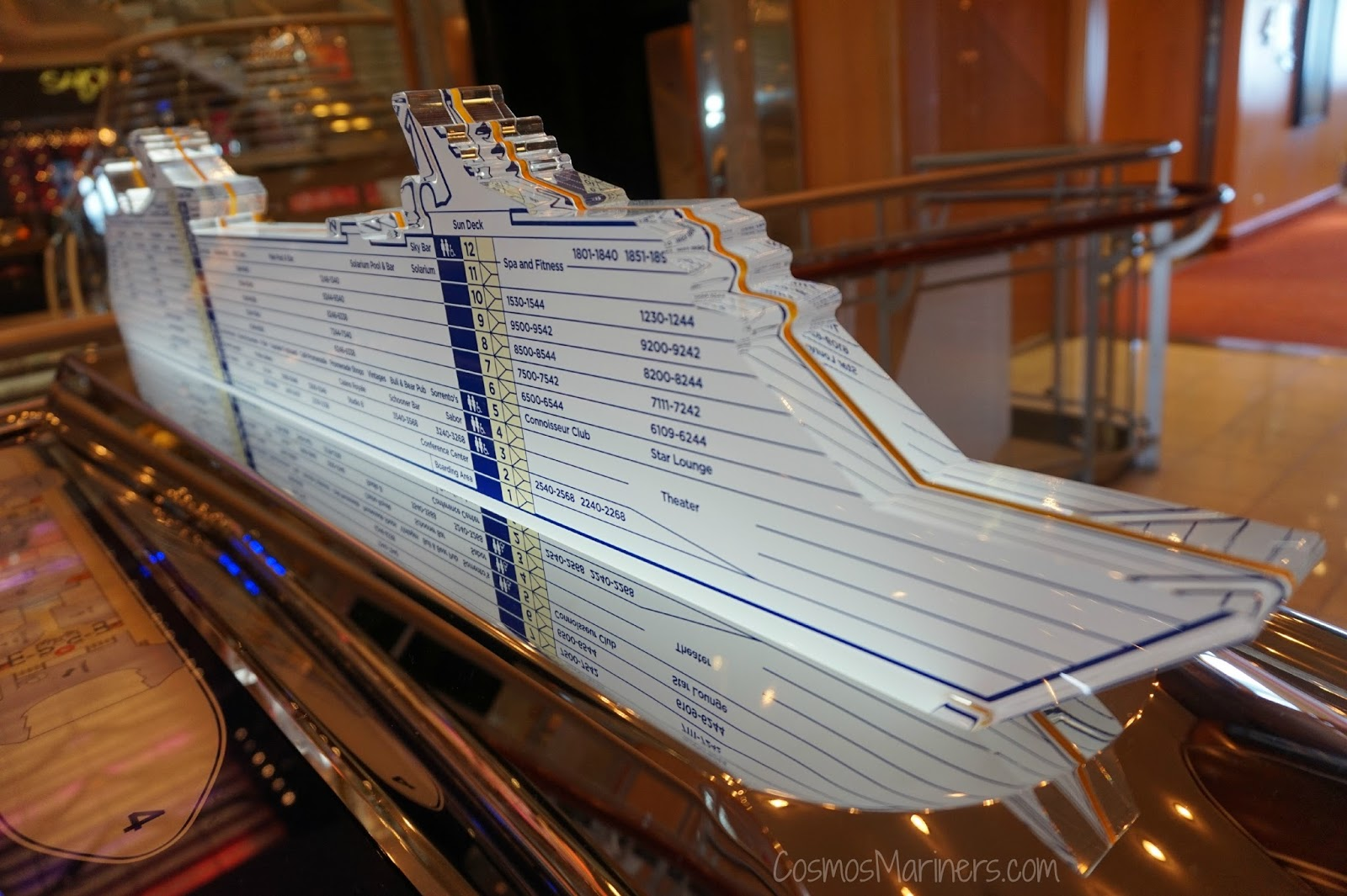 Royal Caribbeans Freedom Of The Seas Western Caribbean Cruise A Review
