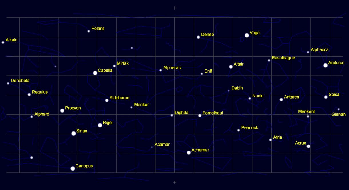 Resultado de imagen para estrellas nombres