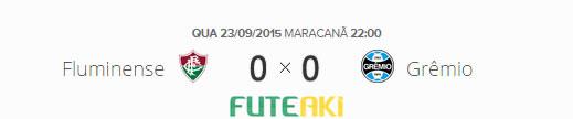 O placar de Grêmio 0x0 Fluminense pelas quartas de final da Copa do Brasil 2015