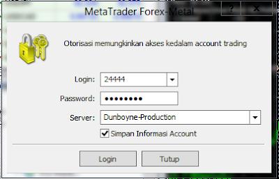 Daftar forex gratis tanpa modal
