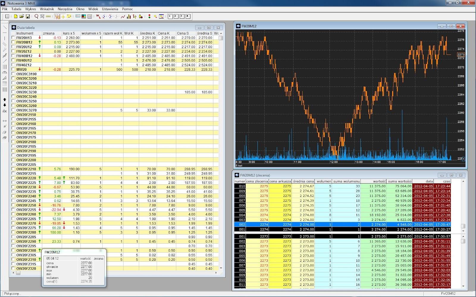 Kurs walut forex nawigator