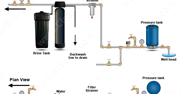Clean Well Water Report New Hot Water Heater Filled With