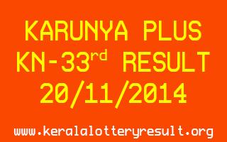 KARUNYA PLUS Lottery KN-33 Result 20-11-2014