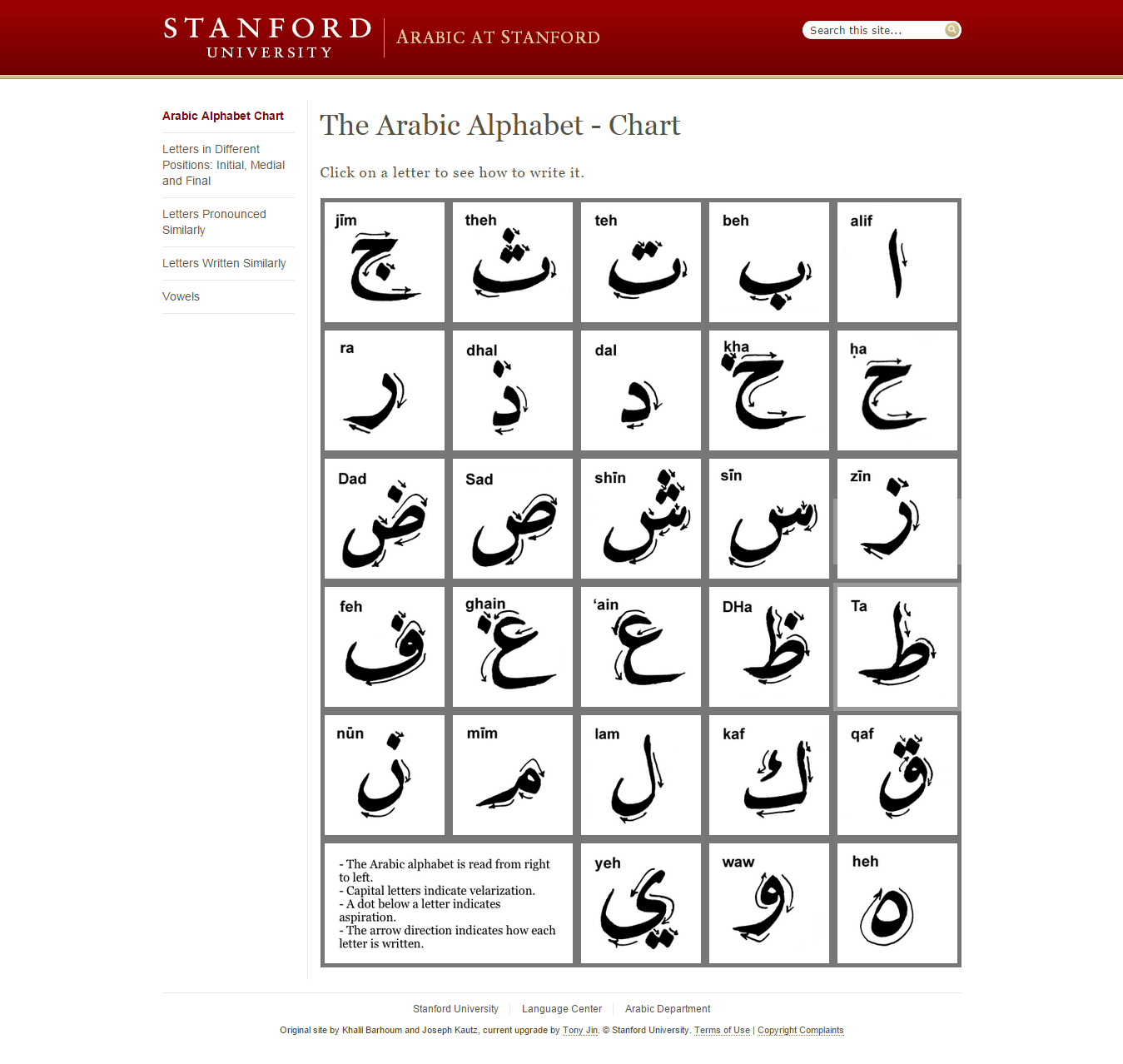 How to Write Arabic Letters