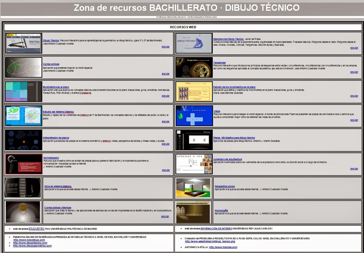 RECURSOS WEB DIBUJO TÉCNICO