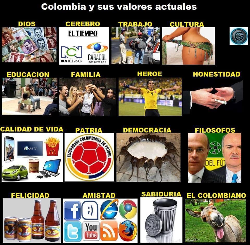Colombia Y sus Valores Actuales