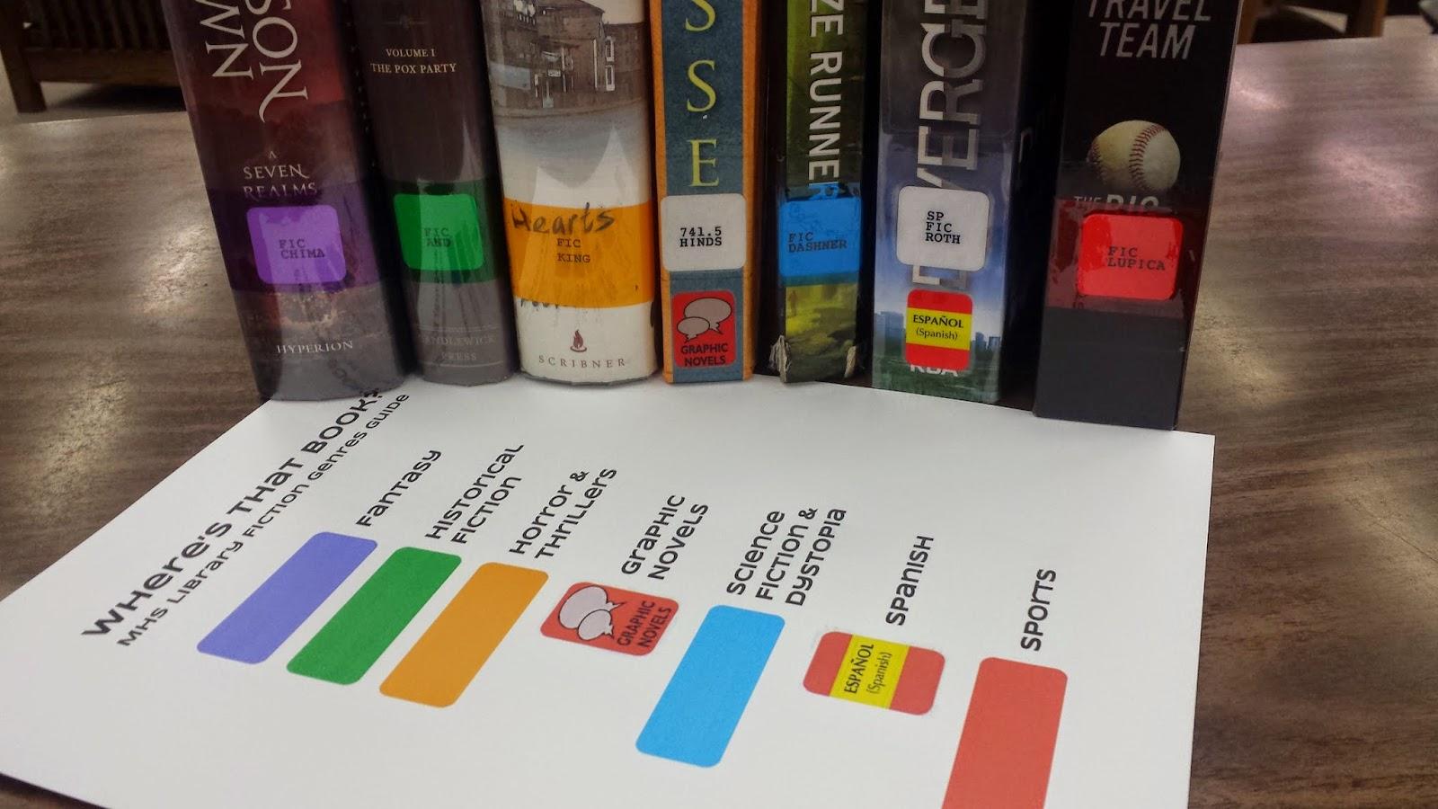 Realistic Fiction Label Leaving Realistic Fiction
