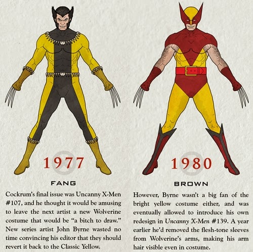 03-The-Wolverine-1977-1980-Infographics-Halloween-Costumes-www-designstack-co