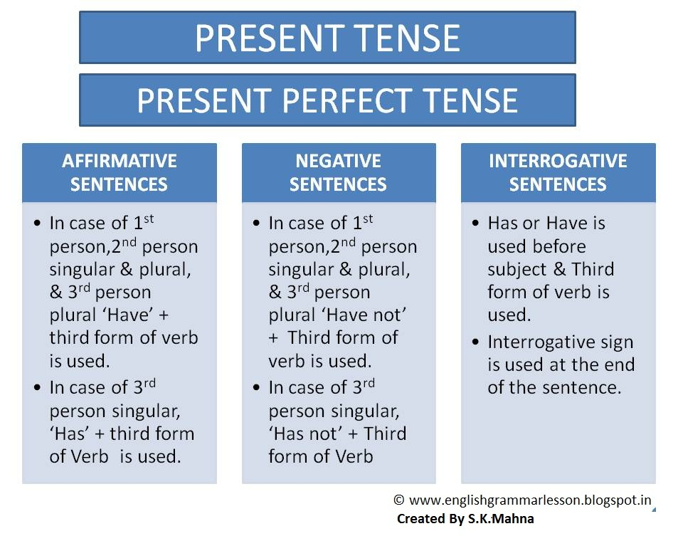 English Learning Made Easy Simple Present Perfect Tense