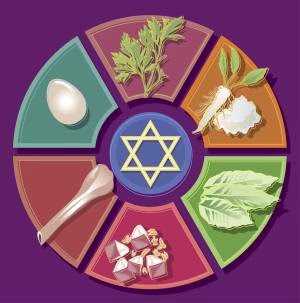 Pluralism: Festivals of the World: Passover - Jewish Festival of ...