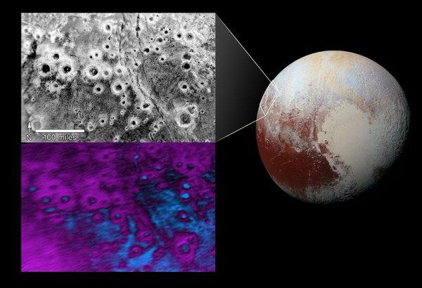 Cadena de cráteres en Plutón