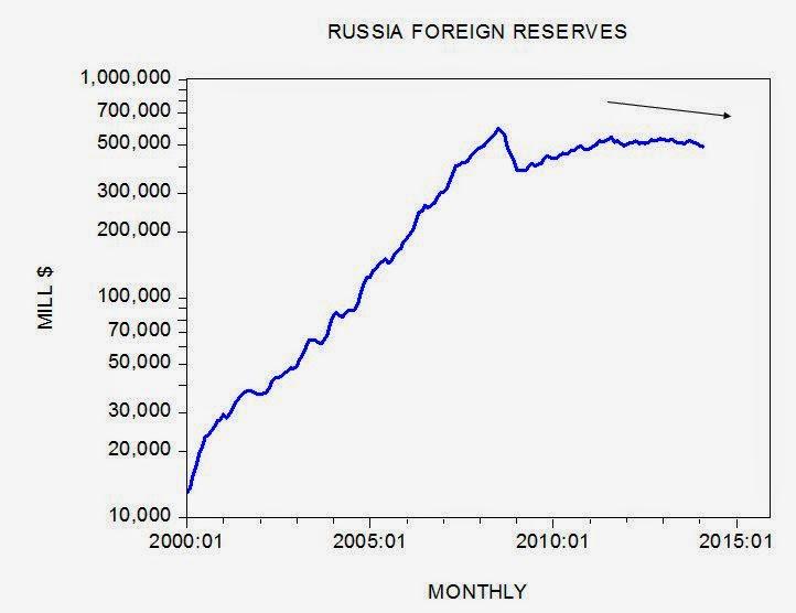 shost9 Ci sono le sanzioni economiche dietro una possibile recessione in Russia?