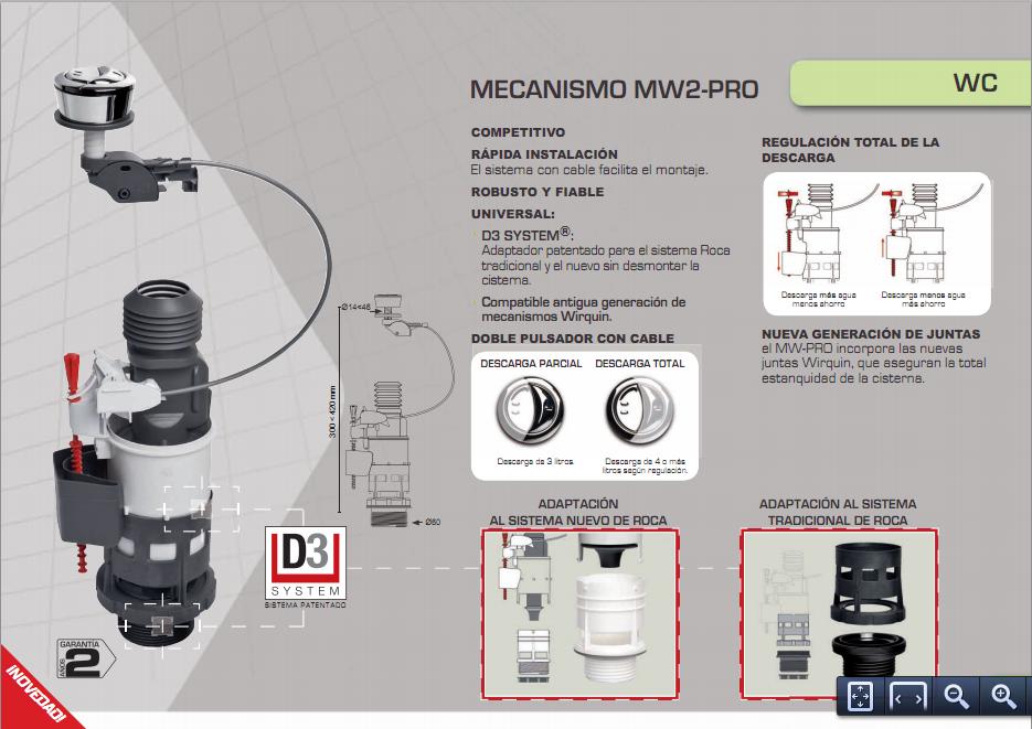Como arreglar una cisterna de doble carga fabulous - Mecanismo de cisterna ...