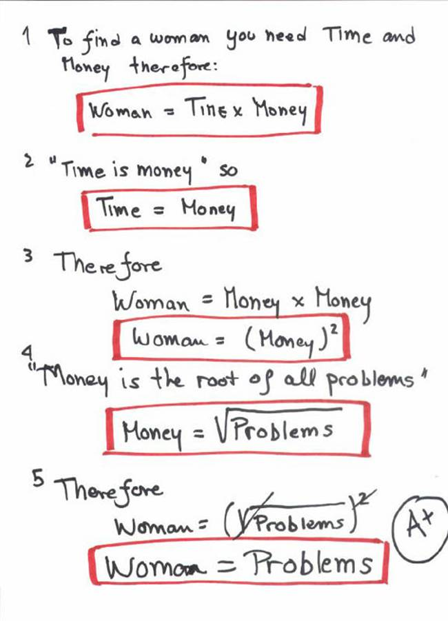 Women Equal to Problems