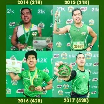 National Milo Marathons