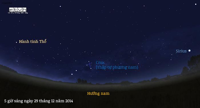 Minh họa bầu trời hướng nam lúc 5 giờ sáng ngày 29 tháng 12 năm 2014.