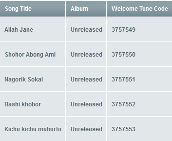Grameenphone-Ayub-Bachchu's-Unreleased-Songs