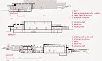 22-Artipelag-by-Nyréns-Arkitektkontor