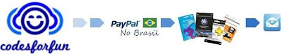 Comprar Cartoes iTunes Store EUA por PayPal